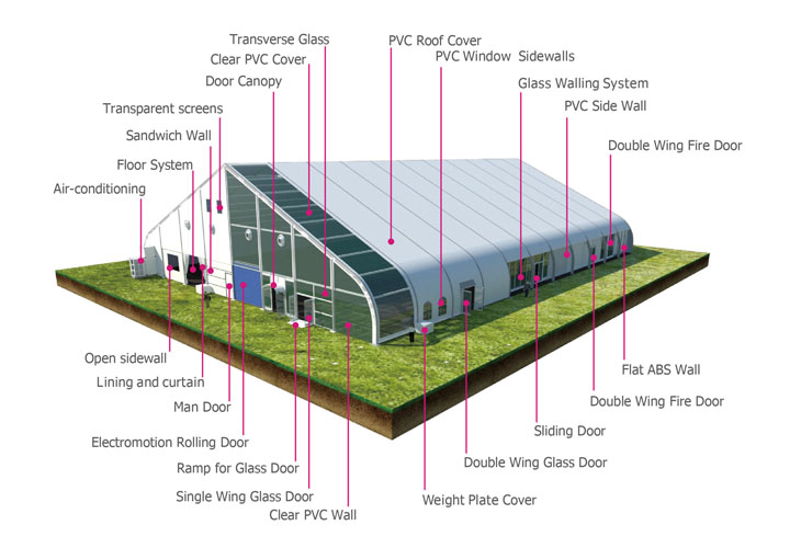 Clear Span TFS Curve Tent For Conference and VIP Lounge