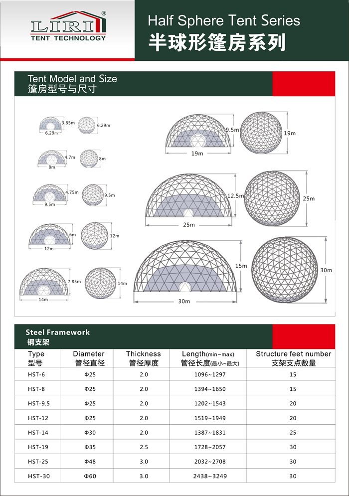 Technical data of half sphere tent