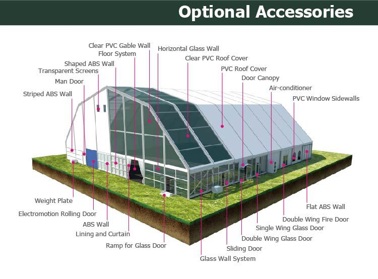 accessories of polygon tent