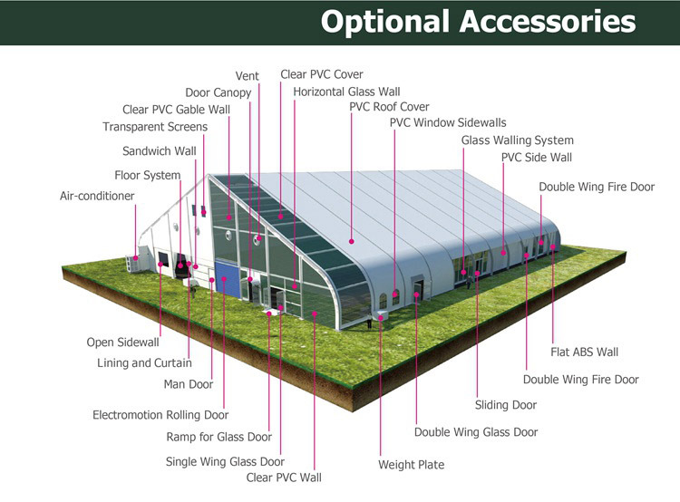 accessories of curve tent